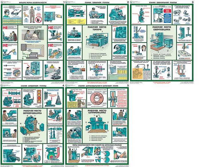 Инструкции Охраны Труда Для Токарных Работ